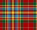 Clan Chattan tartan